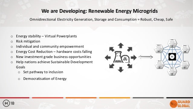 o Energy stability – Virtual Powerplants o Risk mitigation o Individual and community empowerment o Energy Cost Reduction ...