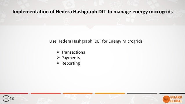 Use Hedera Hashgraph DLT for Energy Microgrids: Ø Transactions Ø Payments Ø Reporting Implementation of Hedera Hashgraph D...