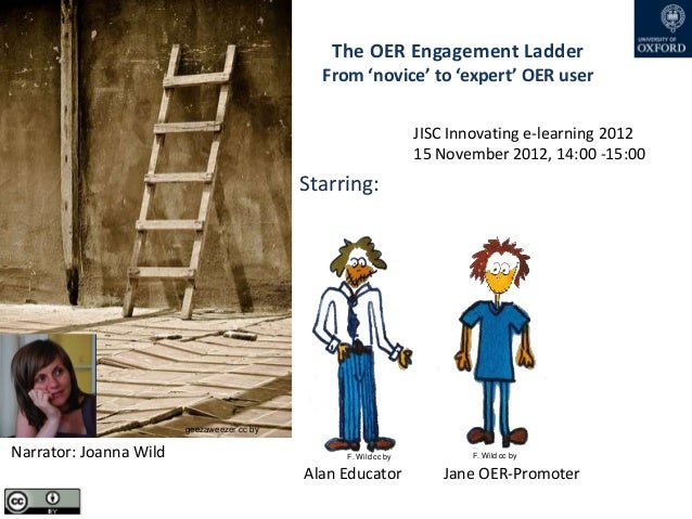 The OER Engagement Ladder                                              From 'novice' to 'expert' OER user                 ...