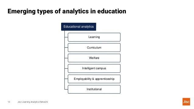 Emerging types of analytics in education Jisc Learning Analytics Network13 Educational analytics Learning Curriculum Welfa...