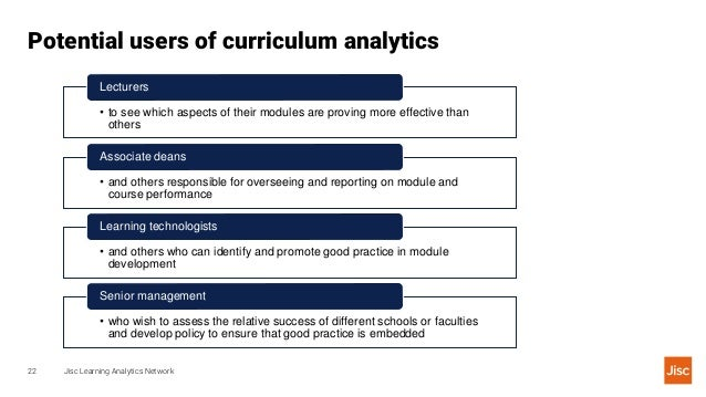 """""""We should only provide learning content and activities where we have ways of measuring their impact on student learning."""""""