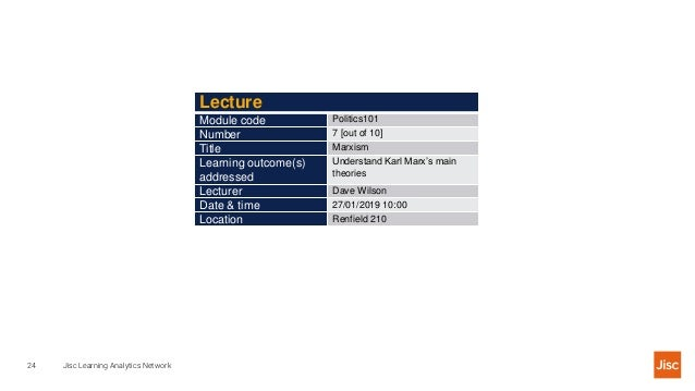 Curriculum objects Jisc Learning Analytics Network25 Lecture Descriptive data Module code Lecture number Learning objectiv...