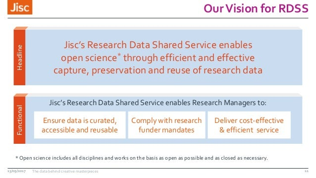 OurVision for RDSS 13/09/2017 * Open science includes all disciplines and works on the basis as open as possible and as cl...