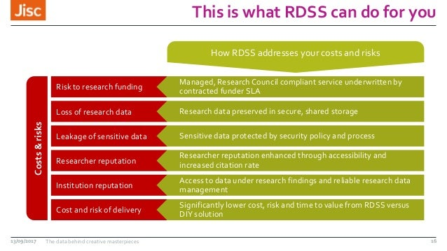 This is what RDSS can do for you 13/09/2017 The data behind creative masterpieces 16 Risk to research funding Loss of rese...