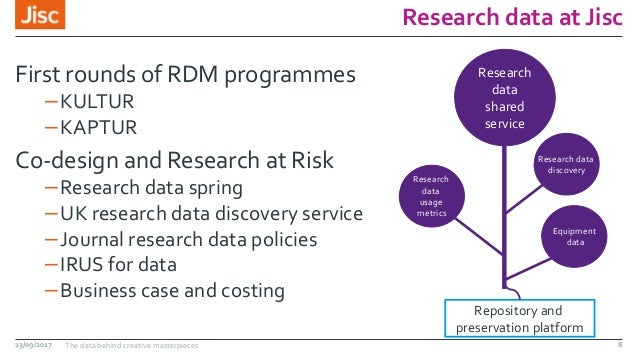 Research data at Jisc First rounds of RDM programmes –KULTUR –KAPTUR Co-design and Research at Risk –Research data spring ...