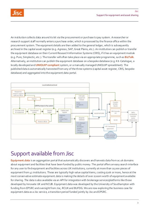 Jisc Support for equipment and asset sharing 2 An institution collects data around its kit via the procurement or purchase...