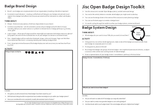 Badge System Design THINK ABOUT: »» What badges do you want to issue?Why do you want to issue them? ACTIVITY »» Using post...