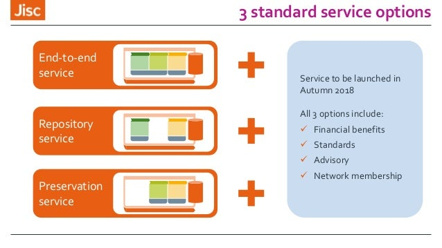3 standard service options End-to-end service Repository service Preservation service Service to be launched in Autumn 201...