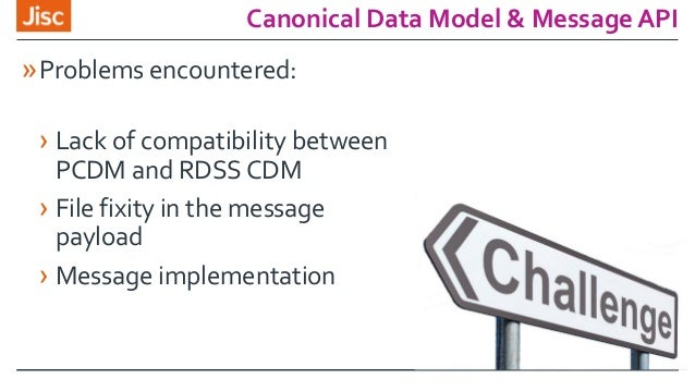Canonical Data Model & Message API »Problems encountered: › Lack of compatibility between PCDM and RDSS CDM › File fixity ...