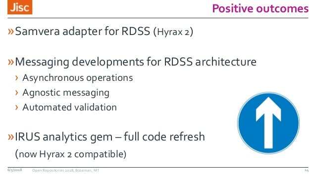 Positive outcomes »Samvera adapter for RDSS (Hyrax 2) »Messaging developments for RDSS architecture › Asynchronous operati...