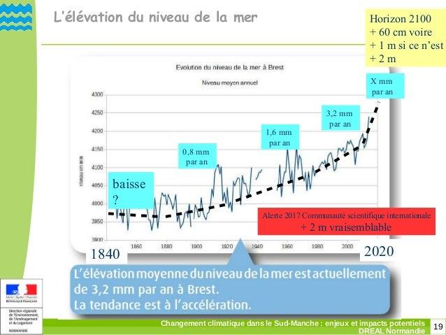 19Changement climatique dans le Sud-Manche: enjeux et impacts potentiels DREAL Normandie L'élévation du niveau de la mer ...