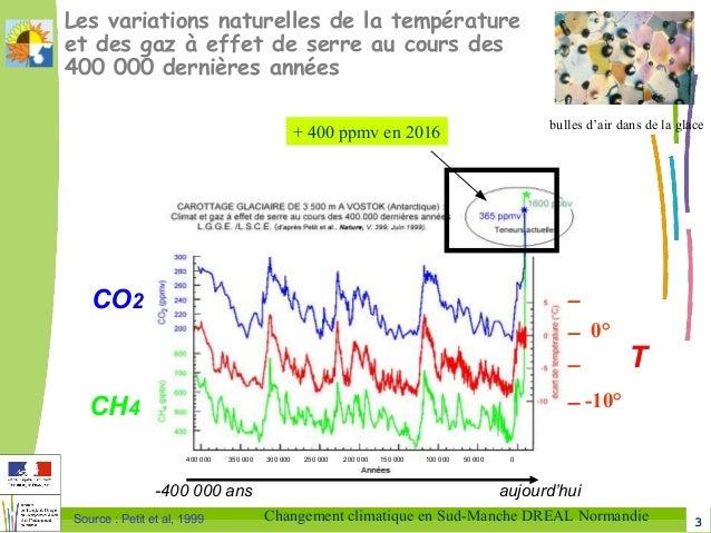 Ji selune 2017_impacts_changement_climatique Slide 3