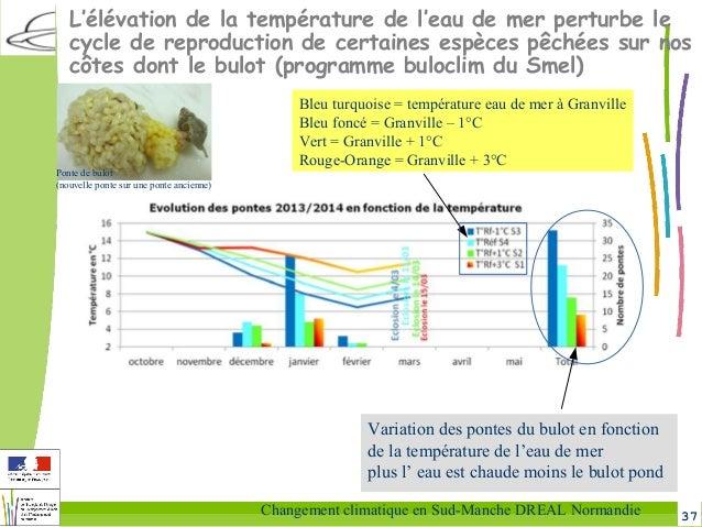 37Changement climatique en Sud-Manche DREAL Normandie L'élévation de la température de l'eau de mer perturbe le cycle de r...