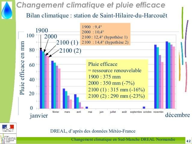 42Changement climatique en Sud-Manche DREAL Normandie Changement climatique et pluie efficace 1900 : 9,4° 2000 : 10,4° 210...