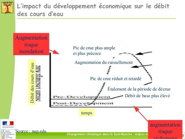 43Changement climatique dans le Sud-Manche: enjeux et impacts potentiels DREAL Normandie L'impact du développement économ...