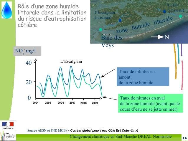 46Changement climatique en Sud-Manche DREAL Normandie Rôle d'une zone humide littorale dans la limitation du risque d'eutr...