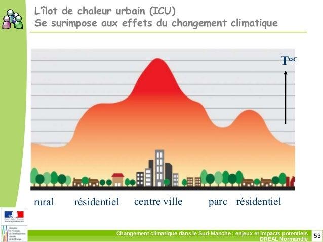 53Changement climatique dans le Sud-Manche: enjeux et impacts potentiels DREAL Normandie Rural Résidentiel Commercial Cen...