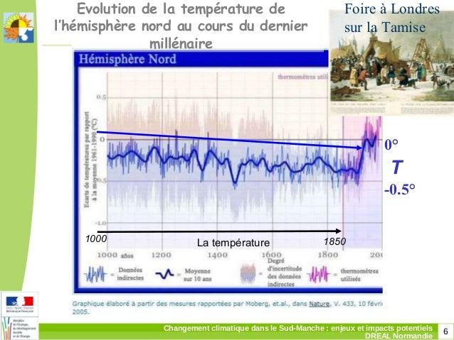 6Changement climatique dans le Sud-Manche: enjeux et impacts potentiels DREAL Normandie La température1000 1850 T 0° -0.5...