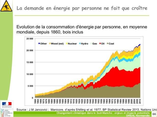 66Changement climatique dans le Sud-Manche: enjeux et impacts potentiels DREAL Normandie La demande en énergie par person...
