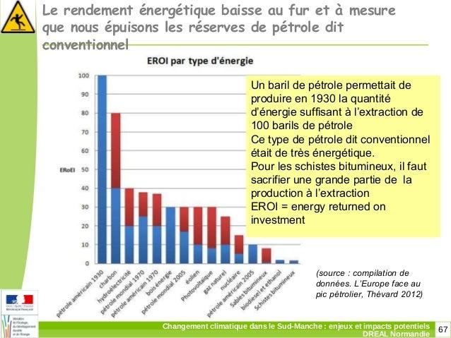 67Changement climatique dans le Sud-Manche: enjeux et impacts potentiels DREAL Normandie Le rendement énergétique baisse ...