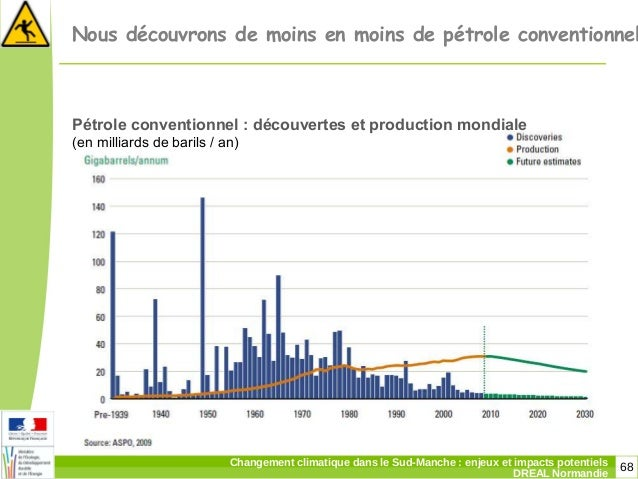 68Changement climatique dans le Sud-Manche: enjeux et impacts potentiels DREAL Normandie Pétrole conventionnel : découver...