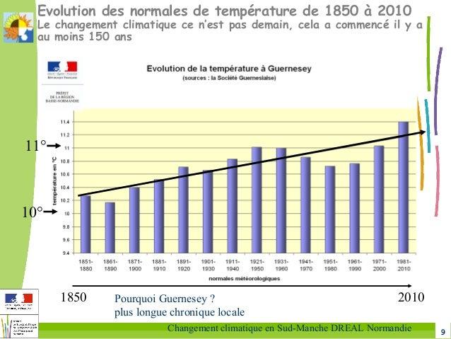 9Changement climatique en Sud-Manche DREAL Normandie Evolution des normales de température de 1850 à 2010 Le changement cl...