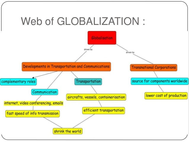 technology globalization and government Us politics & government more up front globalization, technology, and inequality: it's the policies, stupid zia qureshi friday, february 16, 2018 facebook twitter globalization and technology are no exceptions.