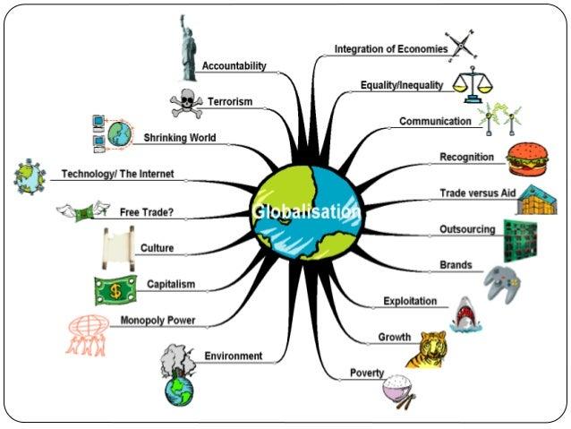 Impact of globalisation on indian economy.