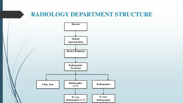importance of radiology department in hospital