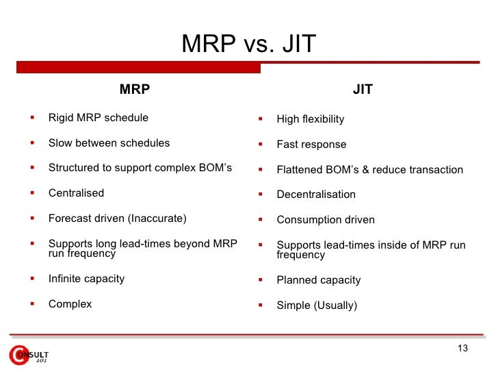 mrp jit and synchronous manufacturing The traditional mrp approach is often characterized by groups of items being  processed and  flow manufacturing is a just in time (jit) based pull system  that  of time and synchronized in the vertical dimension of production sequence.
