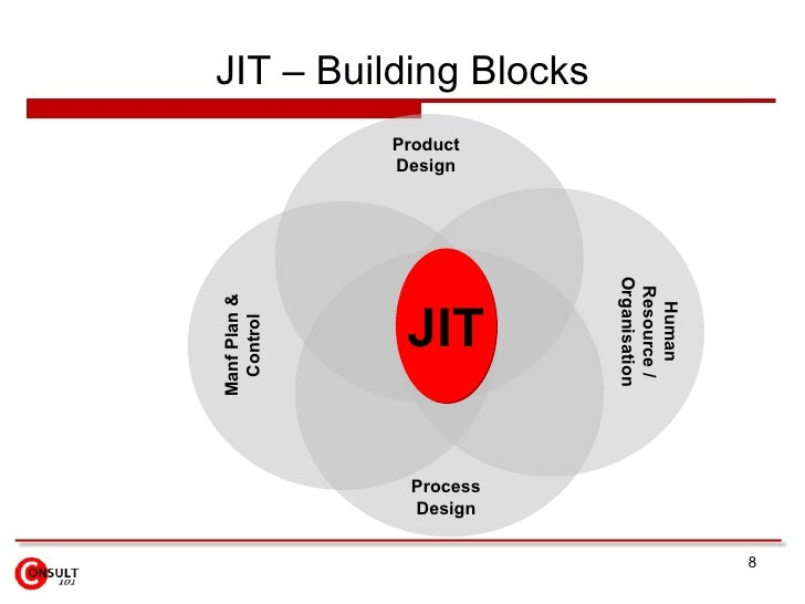 Jit 8 728gcb1261952112 jit building blocks ccuart Choice Image
