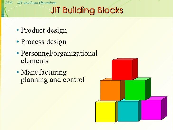 Jit jit building blocks ccuart Choice Image
