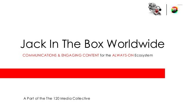 Jack In The Box Worldwide  COMMUNICATIONS & ENGAGING CONTENT for the ALWAYS-ON Ecosystem  A Part of the The 120 Media Coll...