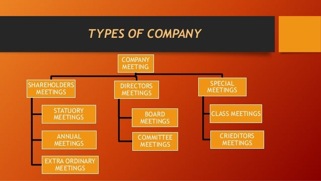 types of meetings in a company