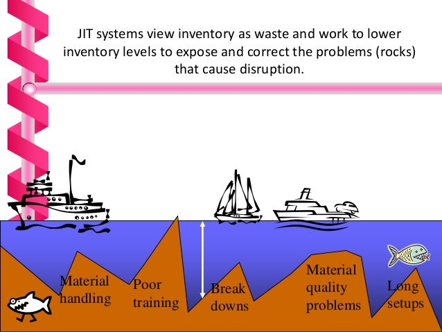 the simple just in time philosophy on inventory management Just-in-time inventory management strategy overview of just-in-time inventory management just-in-time is a movement and idea that has a simple way is to.