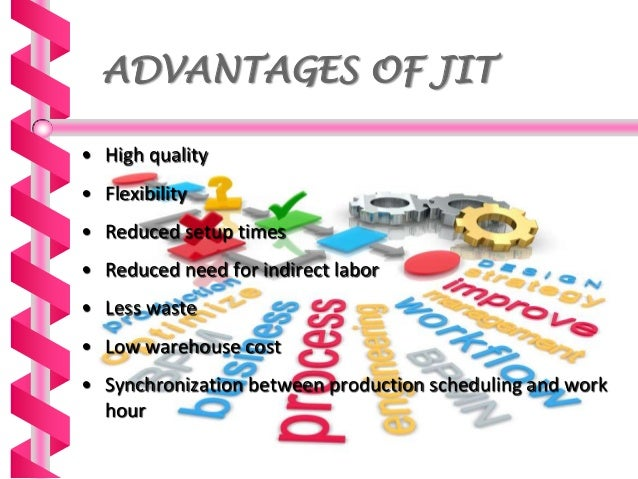 Just in time manufacturing ppt