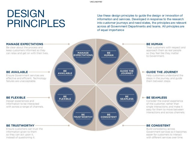 User Centered Design in Victorian Government