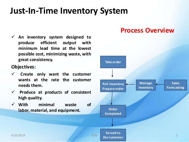 an analysis of just in time manufacturing and inventory control system In crucial respects, mrp ii aims to be a jit system, while kanban cannot  the  resource management tools in mrp ii analyze capacity and resource  unlike  other pull systems, kanban combines production control with inventory control.