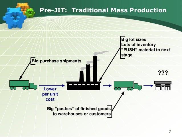 Comparison of mass lean production socio technical systems