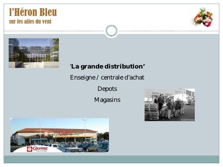 l'Héron Bleu sur les ailes du vent                             'La grande distribution'                         Enseigne /...