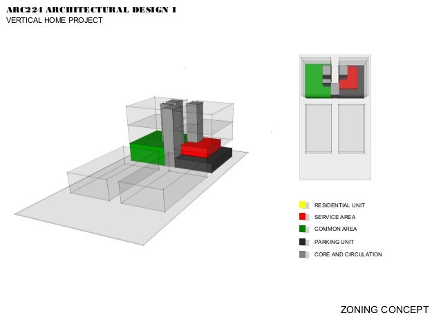 ... RESIDENTIAL UNIT; 13. . . ARC224 ARCHITECTURAL DESIGN ...