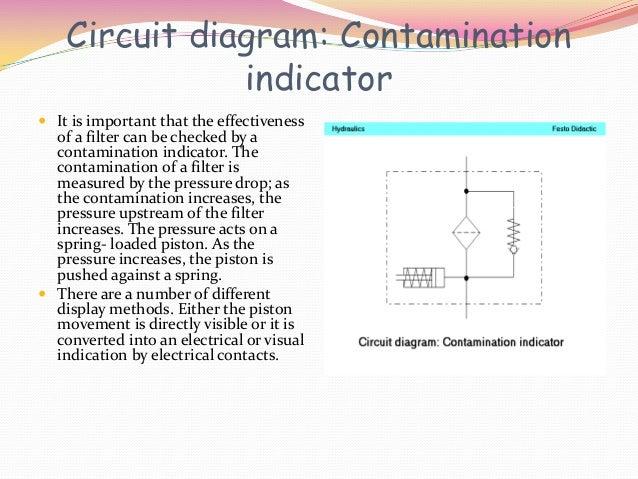 basic hydraulic circuit 18 638?cb=1356170104 basic hydraulic circuit hydraulic circuit diagram at gsmportal.co