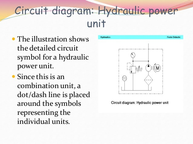 Basic hydraulic circuit circuit diagram hydraulic sciox Image collections