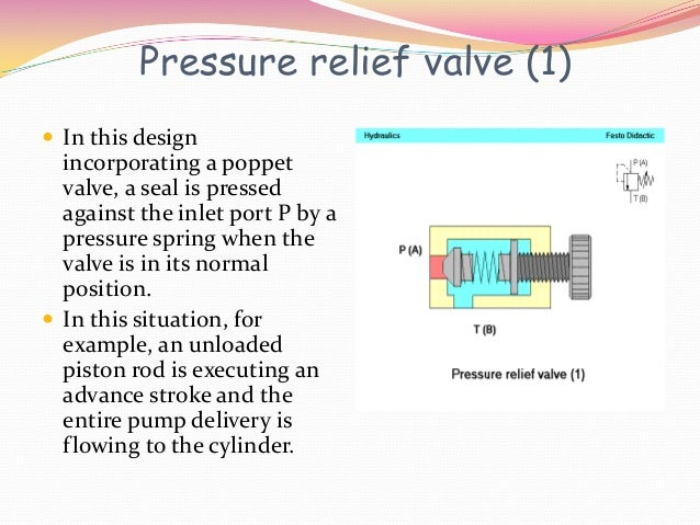 Pressure relief valve (1) In this design  incorporating a poppet  valve, a seal is pressed  against the inlet port P by a...