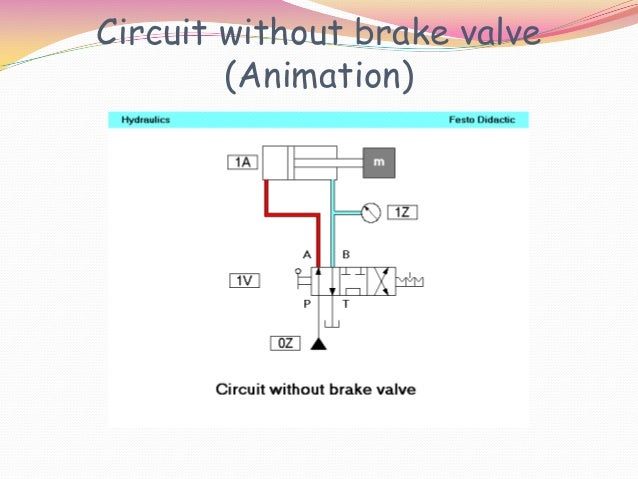 Circuit without brake valve        (Animation)