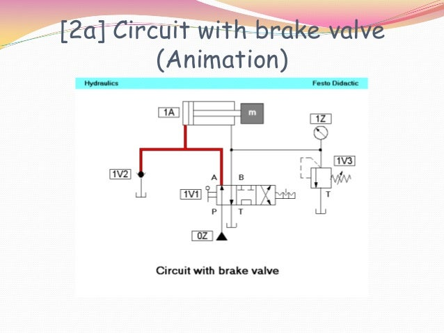 [2a] Circuit with brake valve         (Animation)