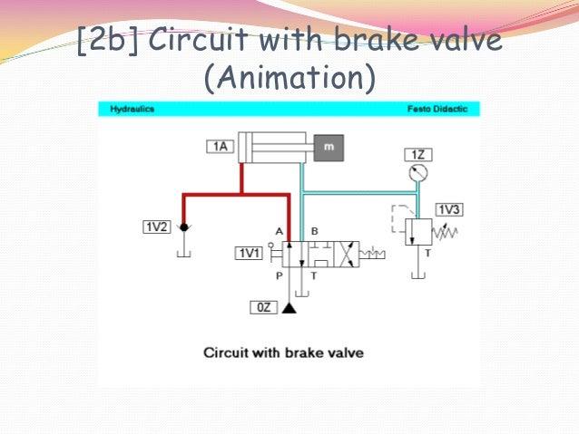 Basic Hydraulic Circuit on Circuit Schematic Valve Control