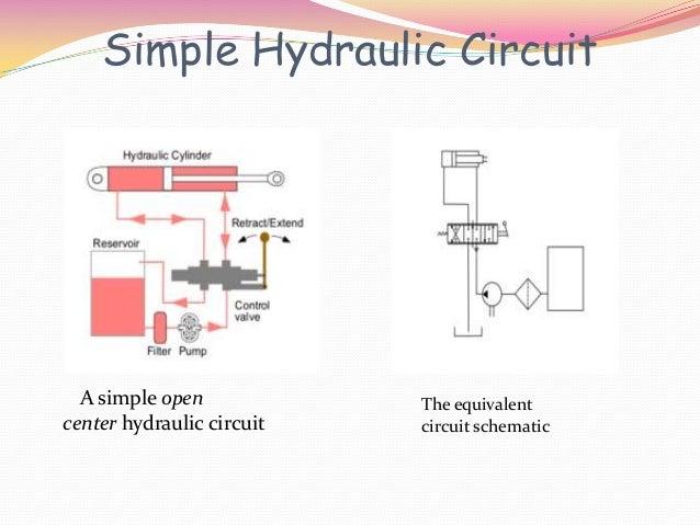basic hydraulic circuit rh slideshare net 2 Stage Hydraulic Pump Diagram Monarch 12 Volt Hydraulic Pump Wiring Diagram