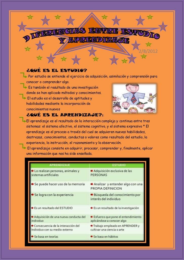2/8/2012¿QUÉ ES EL ESTUDIO? Por estudio se entiende el ejercicio de adquisición, asimilación y comprensión paraconocer o c...