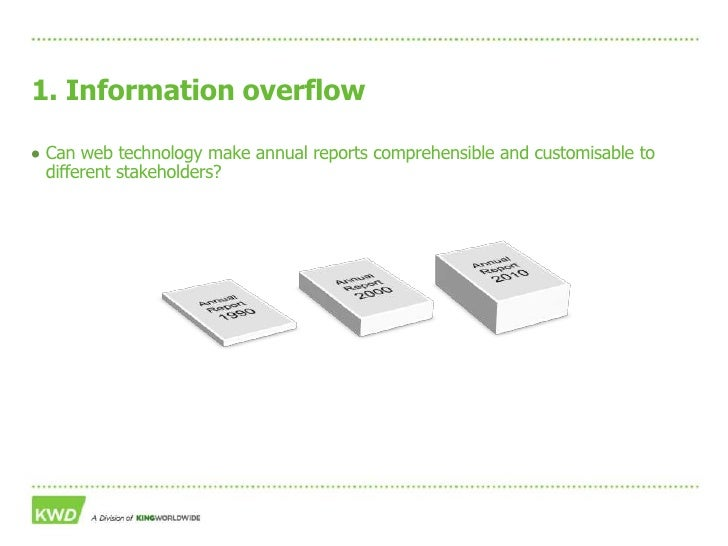 From print to digital – moving the Annual Report into the 21st century Slide 2